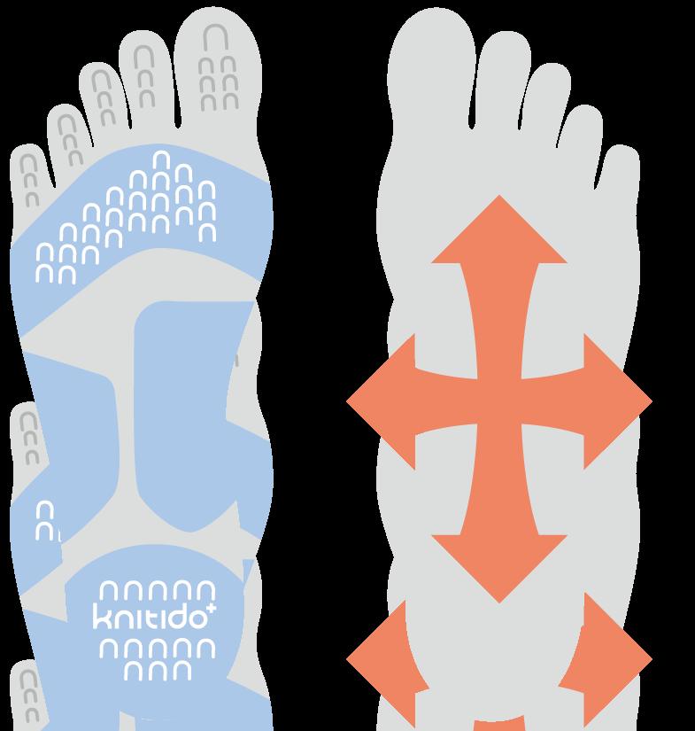 Knitido Plus Balance Yoga Zehensocken mit Grip für besseres Gleichgewicht