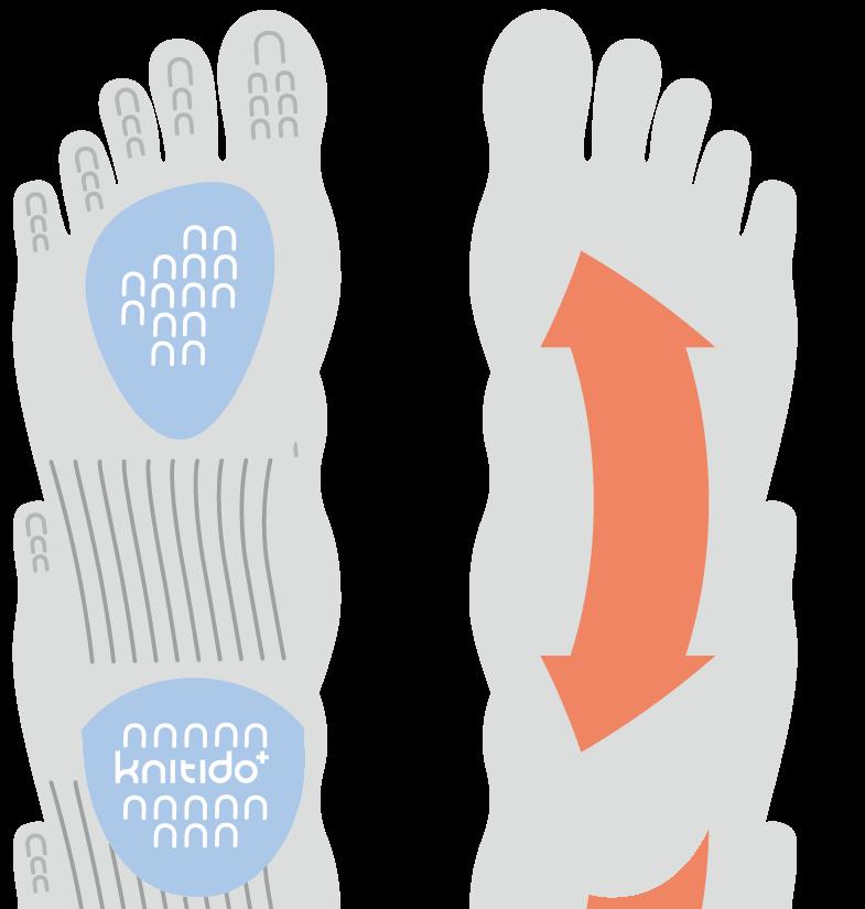 Das Embedded-Fußbett Posture für eine bewusste, aufrechte Körperhaltung