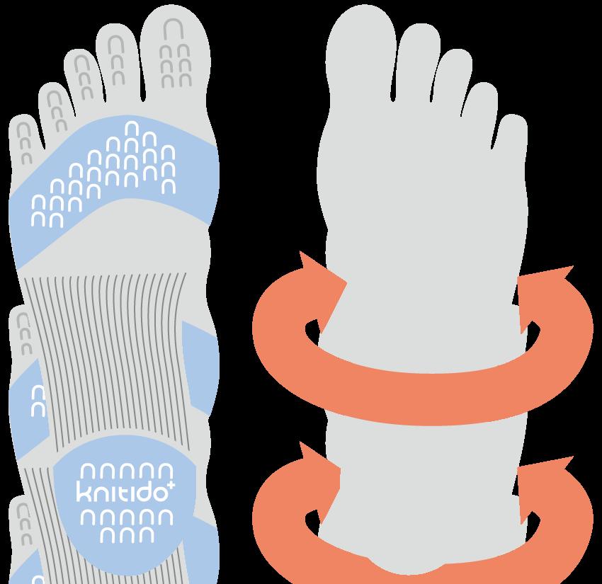 Das Embedded-Fußbett Support - die Unterstützung für mehr Ausdauer